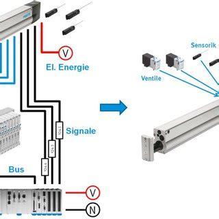BIDIRECTIONAL COMMUNICATION IN LI-FI TECHNOLOGY